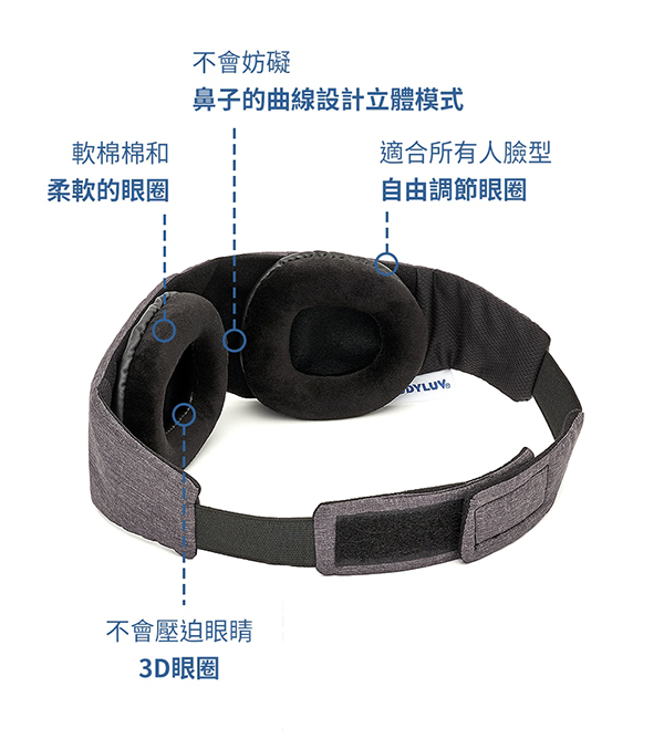 BODYLUV 麻藥遮光眼罩3D立體設計